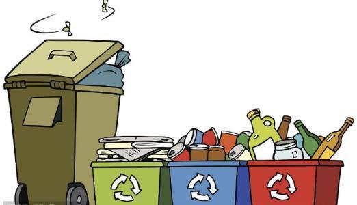 废品回收与垃圾分类